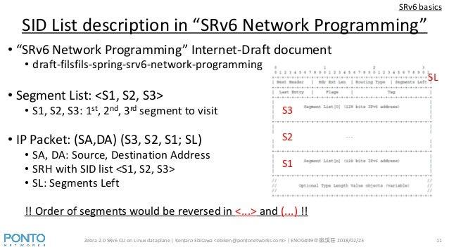 Zebra SRv6 CLI on Linux Dataplane (ENOG#49)