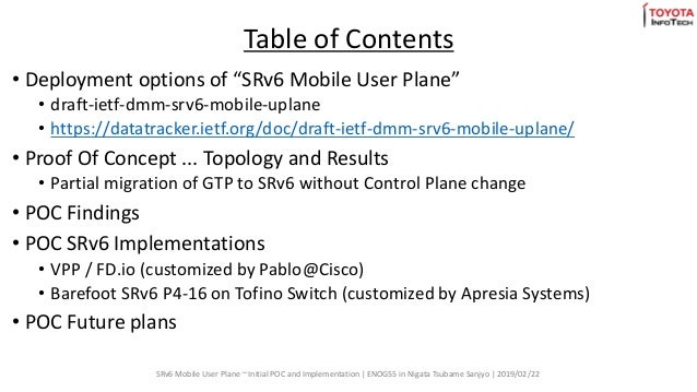 SRv6 Mobile User Plane : Initial POC and Implementation