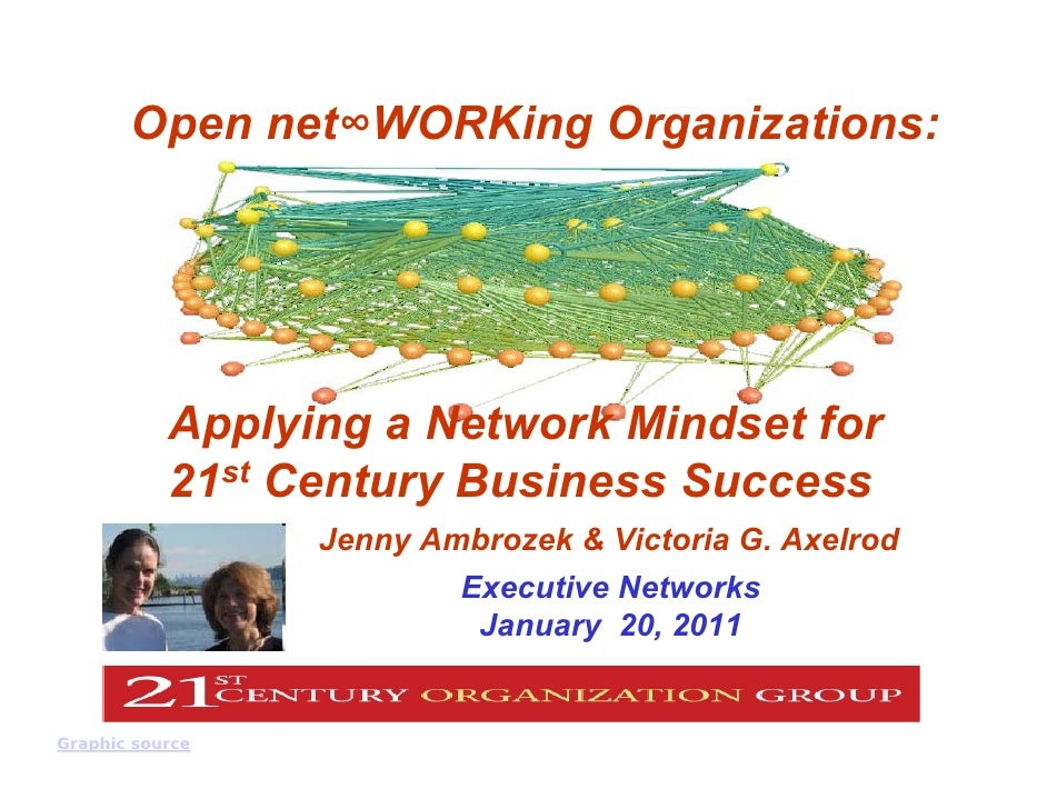 Open Net∞WORKing Organizations 10 Dimensions