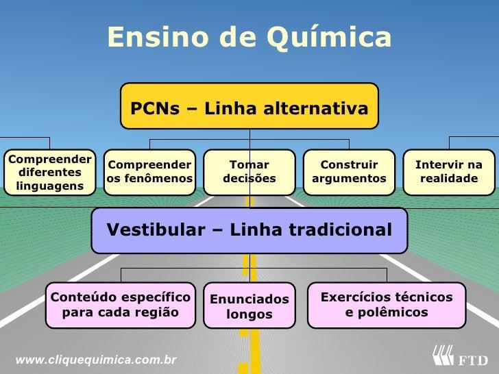 Conteúdo específico para cada região Tomar decisões Vestibular – Linha tradicional Enunciados longos PCNs – Linha alternat...