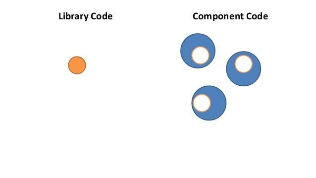 "<div data-nui-type=""tabview"" class=""nui-tabview""> <ol class=""nui-tabs clearfix""> <li><a href=""#"">Tab 1</a></li> <li><a hre..."