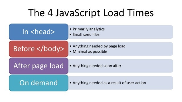 Enough with the JavaScript already!
