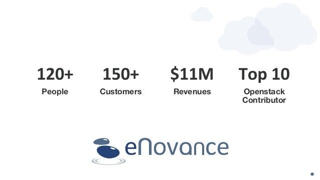 People Customers Revenues Openstack Contributor