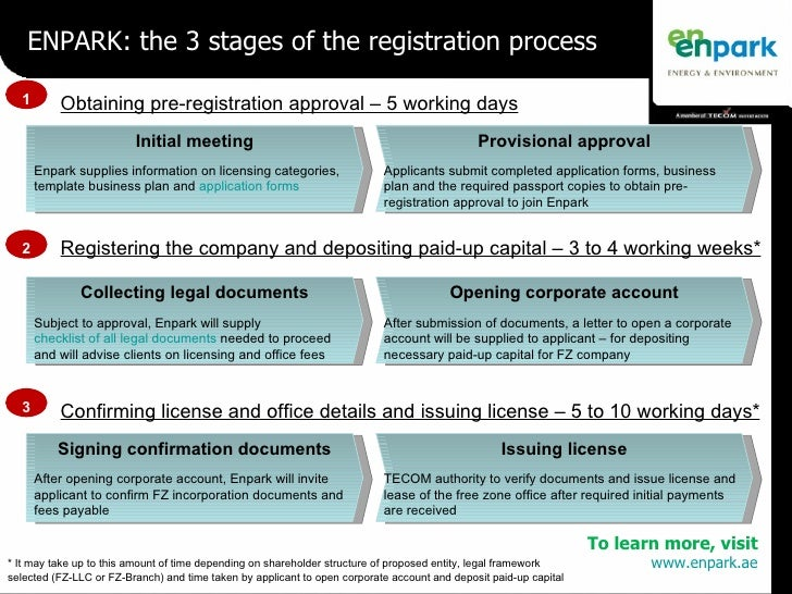 ENPARK: the 3 stages of the registration process To learn more, visit www.enpark.ae Initial meeting Enpark supplies inform...