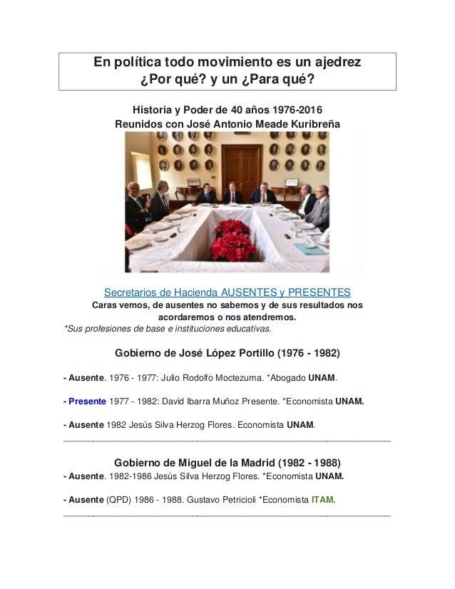 En política todo movimiento es un ajedrez ¿Por qué? y un ¿Para qué? Historia y Poder de 40 años 1976-2016 Reunidos con Jos...