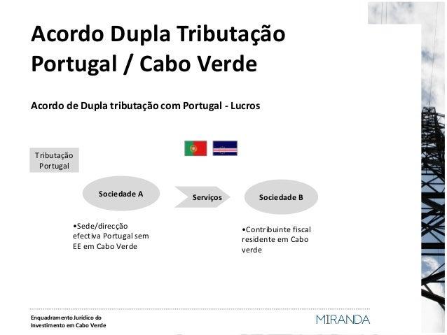 Acordo Dupla Tributação Portugal / Cabo Verde  Acordo de Dupla tributação com Portugal - Lucros  Sociedade A  Sociedade B ...
