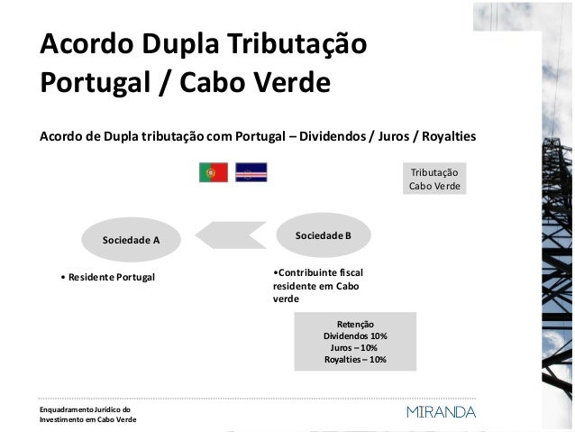 Acordo Dupla Tributação Portugal / Cabo Verde  Acordo de Dupla tributação com Portugal – Dividendos / Juros / Royalties  S...