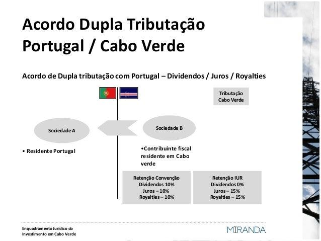 Acordo Dupla Tributação Portugal / Cabo Verde  Sociedade A  Sociedade B  • Residente Portugal  •Contribuinte fiscal reside...