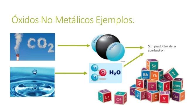 Óxidos No Metálicos Ejemplos. Son productos de la combustión