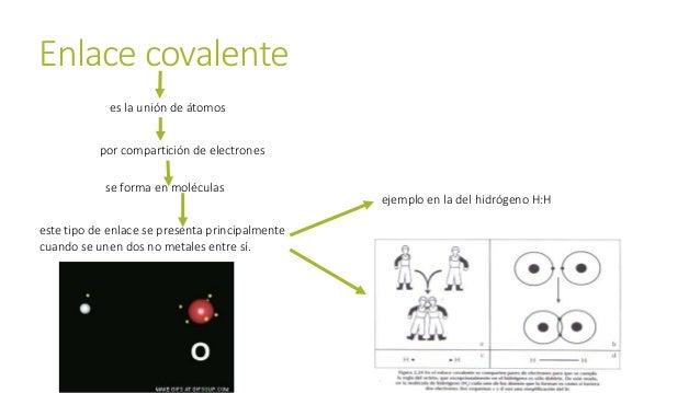 Enlace covalente por compartición de electrones es la unión de átomos se forma en moléculas ejemplo en la del hidrógeno H:...