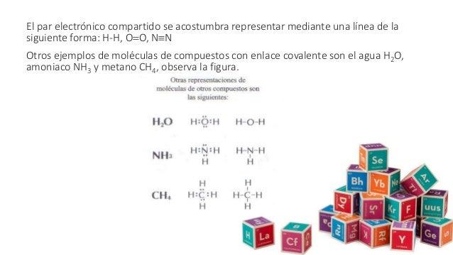 El par electrónico compartido se acostumbra representar mediante una línea de la siguiente forma: H-H, OO, NN Otros ejem...