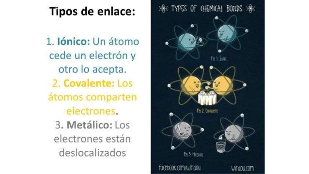 Representación de Lewis de enlaces interatómicos. Si los átomos del enlace tienen electronegatividades distintas, los elec...