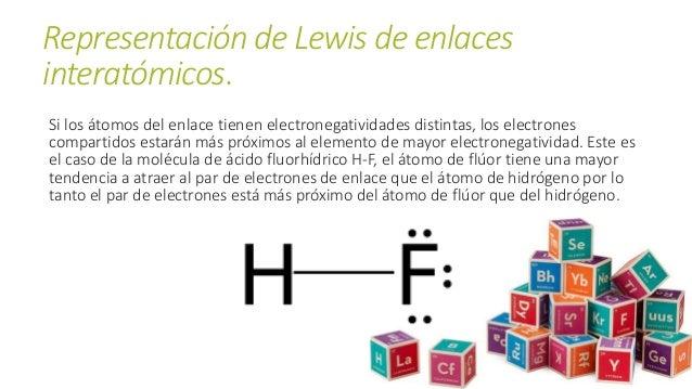 En realidad los electrones de enlace están en constante movimiento alrededor de los dos núcleos pero la diferencia de elec...