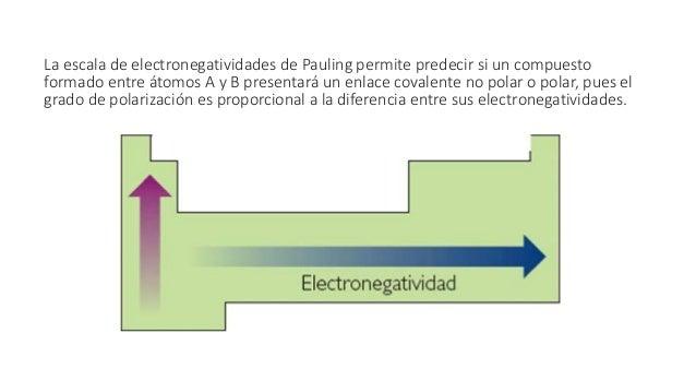 Si la diferencia es elevada (mayor a 1.7) se favorece la formación de iones y la obtención así de un compuesto iónico. Por...