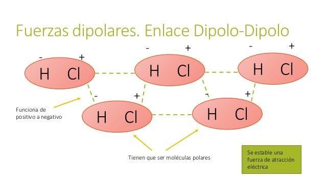 Puente de hidrógeno Ocurre entre dipolos permanentes Formados por la unión entre Hidrógeno H Con los átomos de Nitrógeno O...