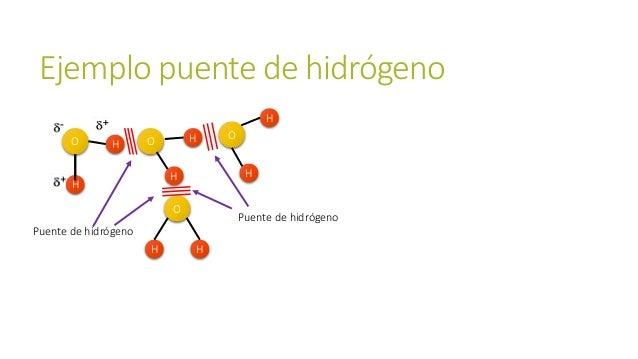Fuerzas de London(Moléculas apolares) Ej Cl2 Cl Cl+ - ClCl Ninguno tiene más fuerza en ese par de electrones del enlace. P...