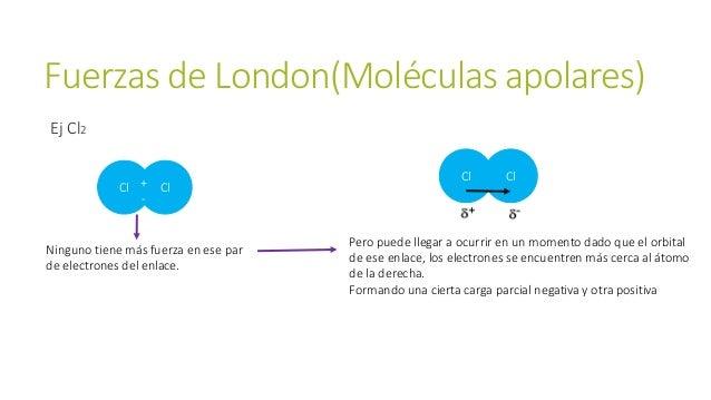 ClCl Cl Cl + - + - Esta formación de Dipolo instantáneo, va a inducir la formación de otro dipolo*. *Dipolo Inducido Fuerz...