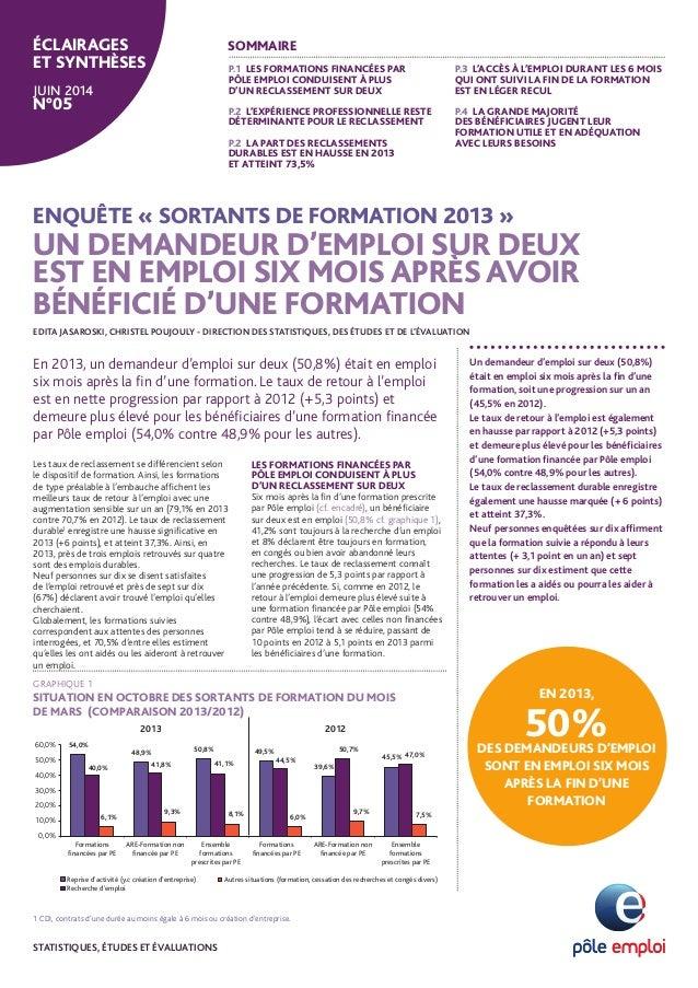 ENQUÊTE « SORTANTS DE FORMATION 2013 »  UN DEMANDEUR D'EMPLOI SUR DEUX  EST EN EMPLOI SIX MOIS APRÈS AVOIR  BÉNÉFICIÉ D'UN...