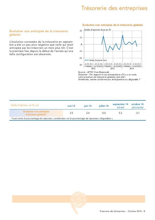 Trésorerie des entreprises  Trésorerie des Entreprises • Octobre 2014 • 3  Évolution non anticipée de la trésorerie  globa...