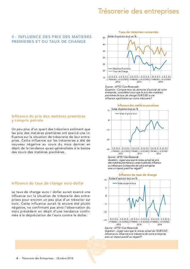Trésorerie des entreprises  II - INFLuENCE dES PRIX dES MaTIERES  PREMIERES ET du TauX dE CHaNGE  4 • Trésorerie des Entre...