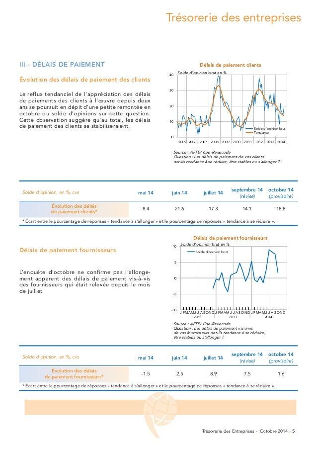 Trésorerie des entreprises  III - dÉLaIS dE PaIEMENT  Évolution des délais de paiement des clients  Le reflux tendanciel d...