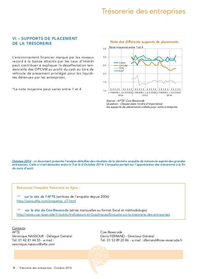 Trésorerie des entreprises  vI – SuPPORTS dE PLaCEMENT  dE La TRESORERIE  L'environnement financier marqué par les niveaux...
