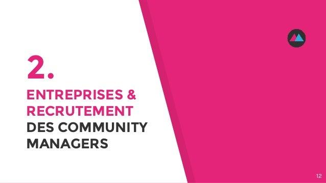2. ENTREPRISES & RECRUTEMENT DES COMMUNITY MANAGERS 12