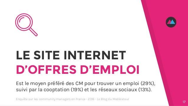 LE SITE INTERNET D'OFFRES D'EMPLOI Est le moyen préféré des CM pour trouver un emploi (29%), suivi par la cooptation (19%)...