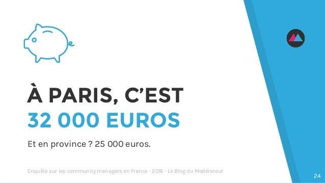 À PARIS, C'EST 32 000 EUROS Et en province ? 25 000 euros. 24 Enquête sur les community managers en France - 2016 - Le Blo...