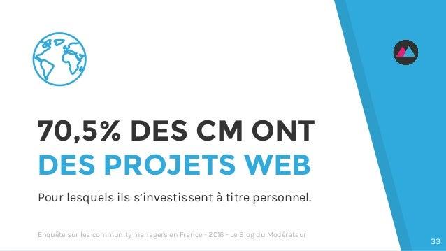 70,5% DES CM ONT DES PROJETS WEB Pour lesquels ils s'investissent à titre personnel. 33 Enquête sur les community managers...