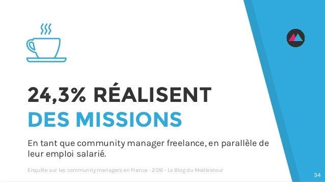 24,3% RÉALISENT DES MISSIONS En tant que community manager freelance, en parallèle de leur emploi salarié. 34 Enquête sur ...