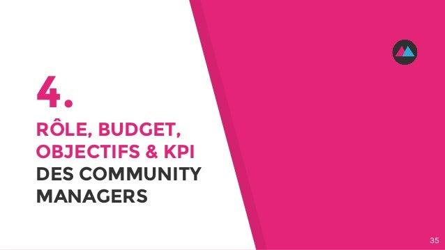 4. RÔLE, BUDGET, OBJECTIFS & KPI DES COMMUNITY MANAGERS 35