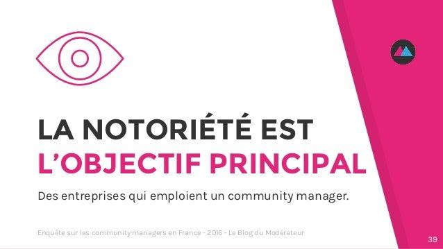 LA NOTORIÉTÉ EST L'OBJECTIF PRINCIPAL Des entreprises qui emploient un community manager. 39 Enquête sur les community man...