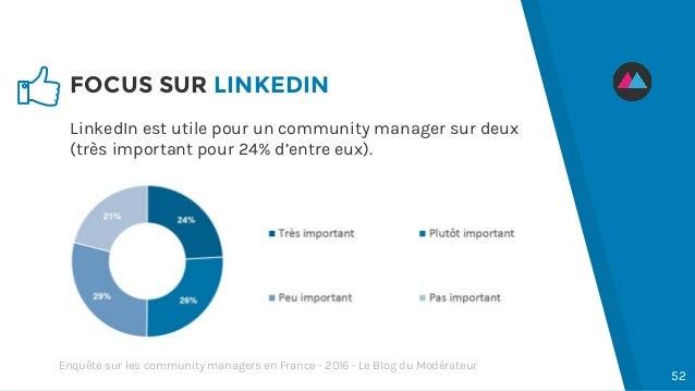 FOCUS SUR LINKEDIN 52 LinkedIn est utile pour un community manager sur deux (très important pour 24% d'entre eux). Enquête...