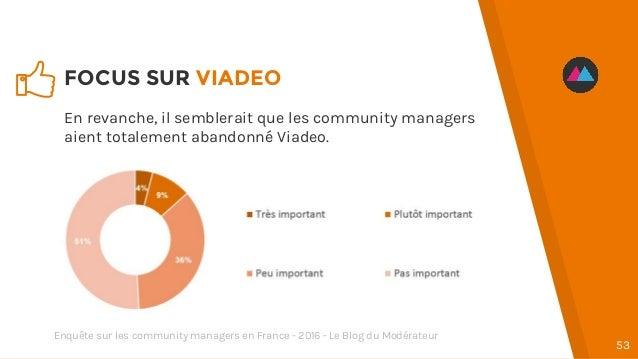 FOCUS SUR VIADEO 53 En revanche, il semblerait que les community managers aient totalement abandonné Viadeo. Enquête sur l...