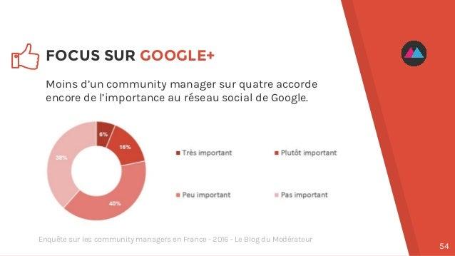 FOCUS SUR GOOGLE+ 54 Moins d'un community manager sur quatre accorde encore de l'importance au réseau social de Google. En...