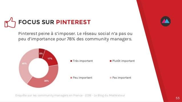 FOCUS SUR PINTEREST 55 Pinterest peine à s'imposer. Le réseau social n'a pas ou peu d'importance pour 78% des community ma...