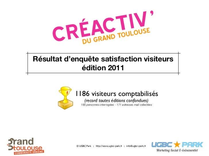 Résultat d'enquête satisfaction visiteurs              édition 2011            1186 visiteurs comptabilisés               ...