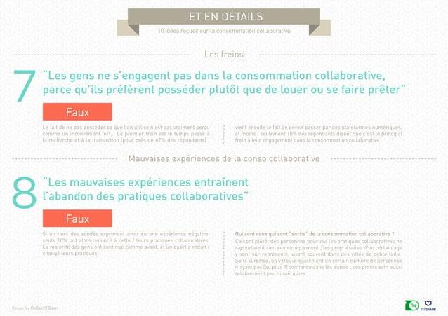 """Design by Collectif Bam et en détails 10 idées reçues sur la consommation collaborative 7 8 """"Les gens ne s'engagent pas da..."""