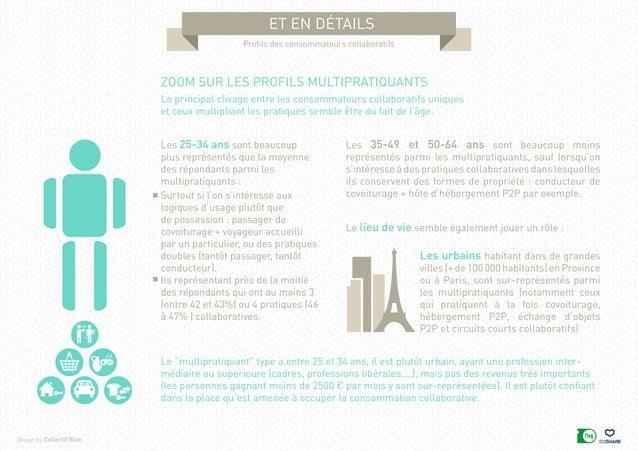 Design by Collectif Bam et en détails Profils des consommateurs collaboratifs Zoom sur Les profils multipratiquants Les 35...