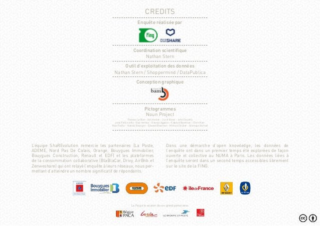 Credits Pictogrammes Noun Project Thomas Le Bas - Iain Hector - Jon trillana - John Caserta Jane Pellicciotto - Dan Hettei...