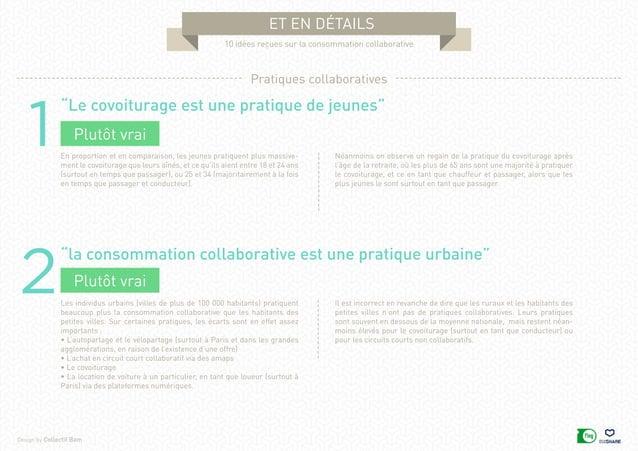 """Design by Collectif Bam et en détails 10 idées reçues sur la consommation collaborative 1 2 """"Le covoiturage est une pratiq..."""
