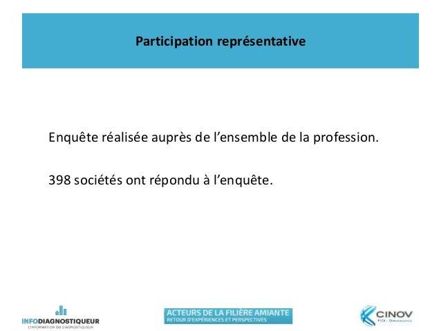 Participation représentative Enquête réalisée auprès de l'ensemble de la profession. 398 sociétés ont répondu à l'enquête.