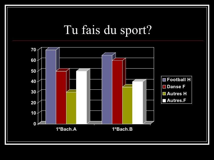 Tu fais du sport?