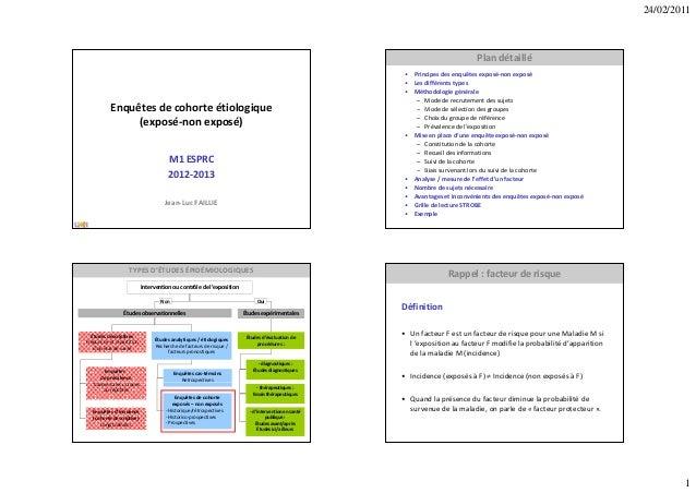 24/02/2011  Plandétaillé  Enquêtesdecohorteétiologique Enquêtes de cohorte étiologique (exposé‐nonexposé) M1ESPRC 2...
