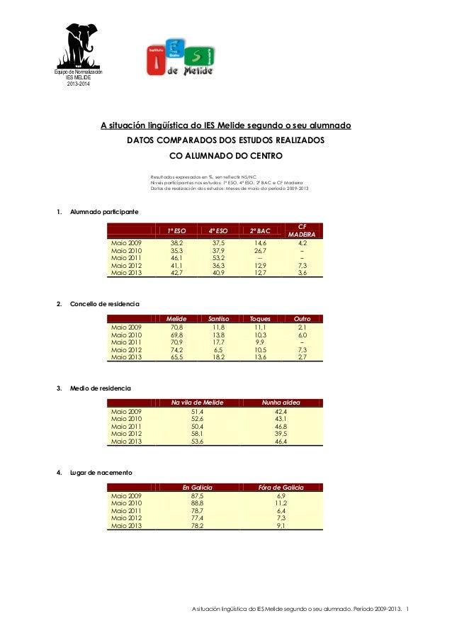 Equipo de Normalización IES MELIDE 2013–2014  A situación lingüística do IES Melide segundo o seu alumnado DATOS COMPARADO...