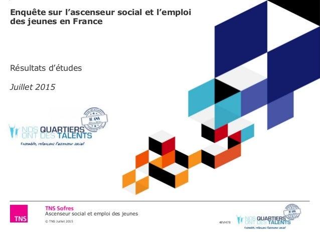 Ascenseur social et emploi des jeunes © TNS Juillet 2015 48VH78 Enquête sur l'ascenseur social et l'emploi des jeunes en F...