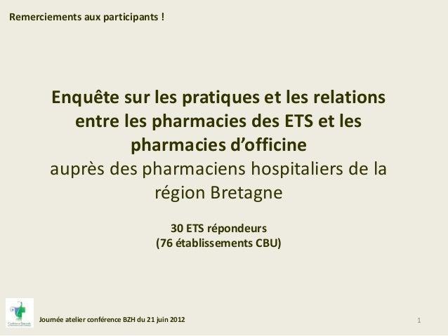 Enquête sur les pratiques et les relations entre les pharmacies des ETS et les pharmacies d'officine auprès des pharmacien...