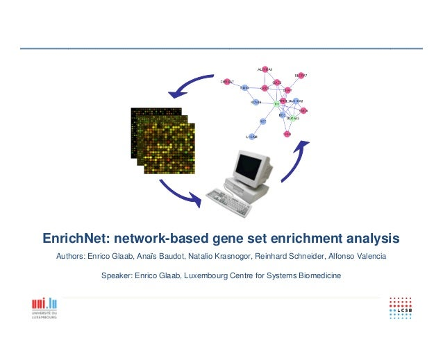 Speaker: Enrico Glaab, Luxembourg Centre for Systems BiomedicineEnrichNet: network-based gene set enrichment analysisAutho...