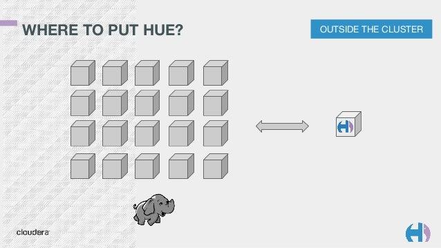 Big Data Web applications for Interactive Hadoop by ENRICO